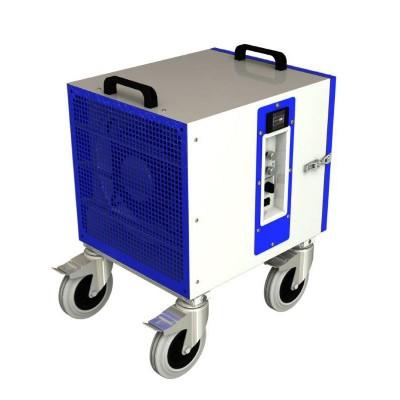 Ионизирующий очиститель воздуха OxySan 2000